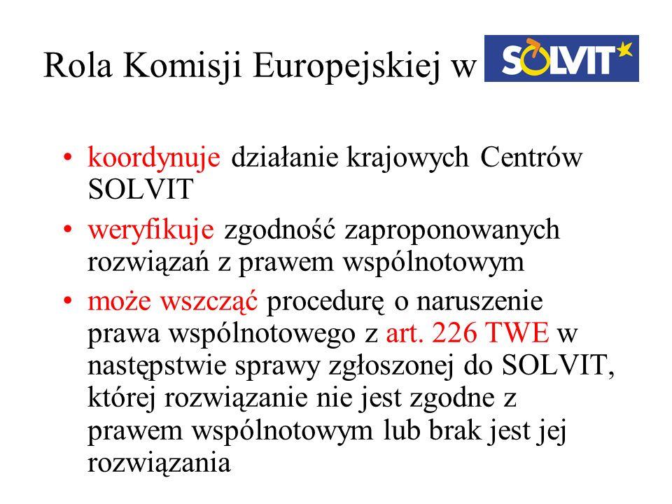 Rola Komisji Europejskiej w koordynuje działanie krajowych Centrów SOLVIT weryfikuje zgodność zaproponowanych rozwiązań z prawem wspólnotowym może wsz