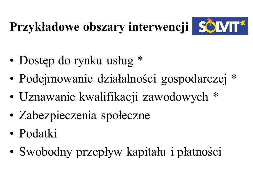 Przykładowe obszary interwencji Dostęp do rynku usług * Podejmowanie działalności gospodarczej * Uznawanie kwalifikacji zawodowych * Zabezpieczenia sp