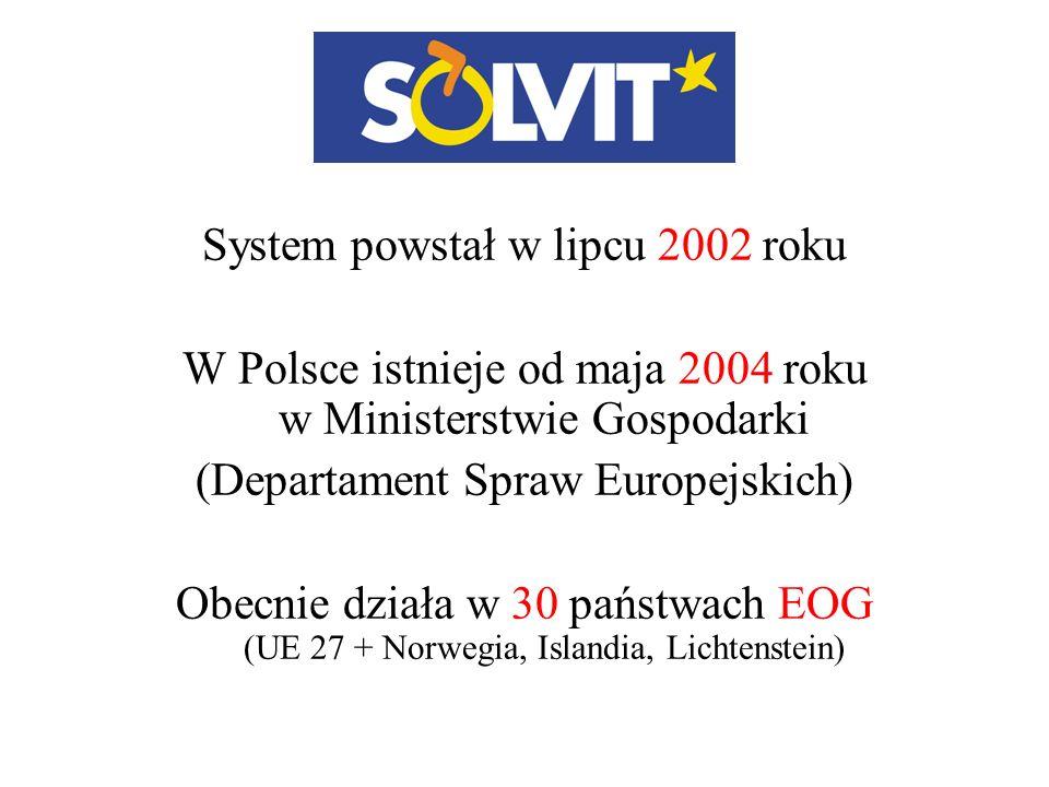 System powstał w lipcu 2002 roku W Polsce istnieje od maja 2004 roku w Ministerstwie Gospodarki (Departament Spraw Europejskich) Obecnie działa w 30 p
