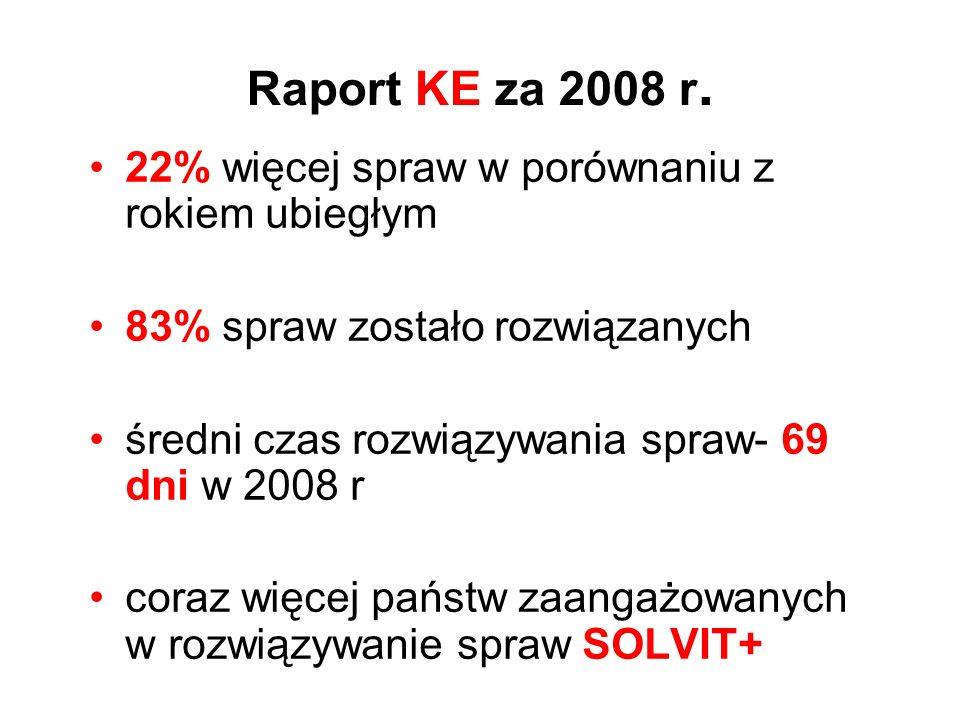 Raport KE za 2008 r. 22% więcej spraw w porównaniu z rokiem ubiegłym 83% spraw zostało rozwiązanych średni czas rozwiązywania spraw- 69 dni w 2008 r c