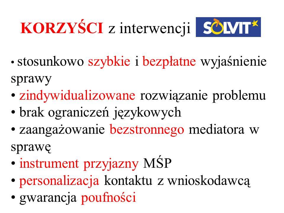 KORZYŚCI z interwencji stosunkowo szybkie i bezpłatne wyjaśnienie sprawy zindywidualizowane rozwiązanie problemu brak ograniczeń językowych zaangażowa