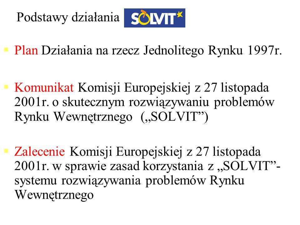 Podstawy działania Plan Działania na rzecz Jednolitego Rynku 1997r. Komunikat Komisji Europejskiej z 27 listopada 2001r. o skutecznym rozwiązywaniu pr