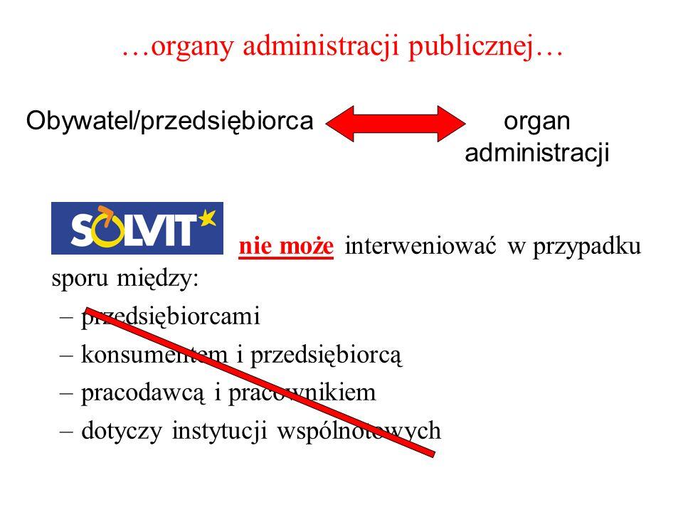 …organy administracji publicznej… Obywatel/przedsiębiorca organ administracji nie może interweniować w przypadku sporu między: –przedsiębiorcami –kons