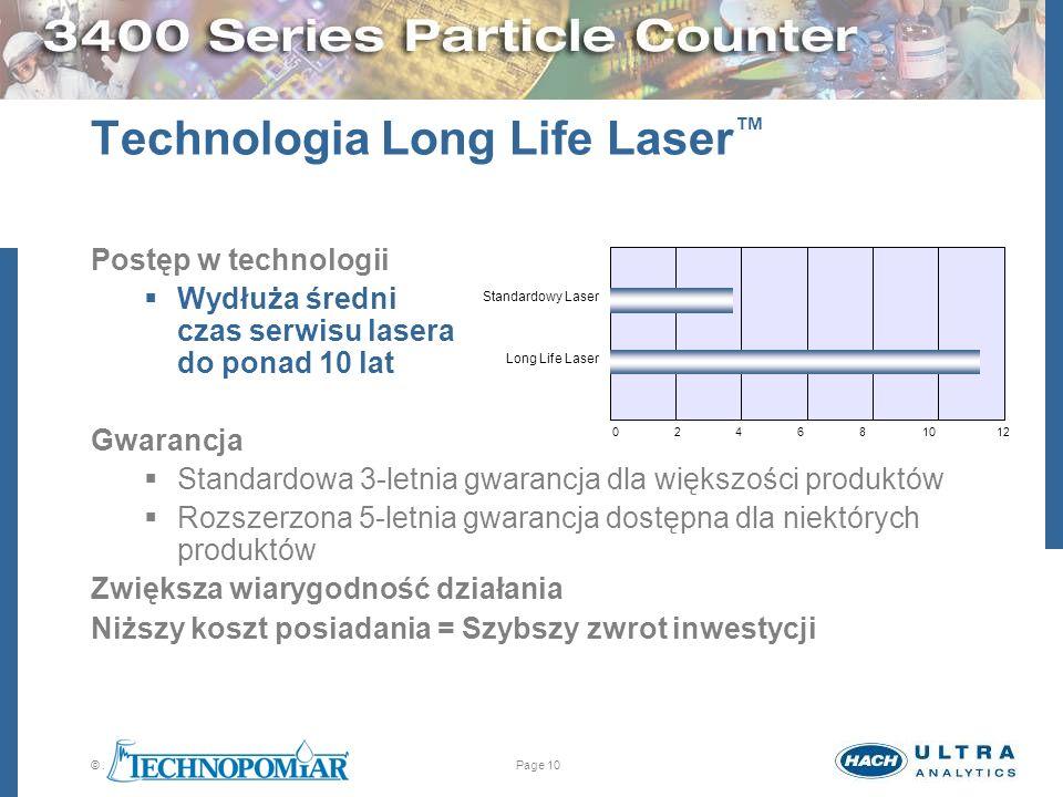 © 2005 Hach Ultra Analytics. All rights reserved.Page 10 Technologia Long Life Laser Postęp w technologii Wydłuża średni czas serwisu lasera do ponad