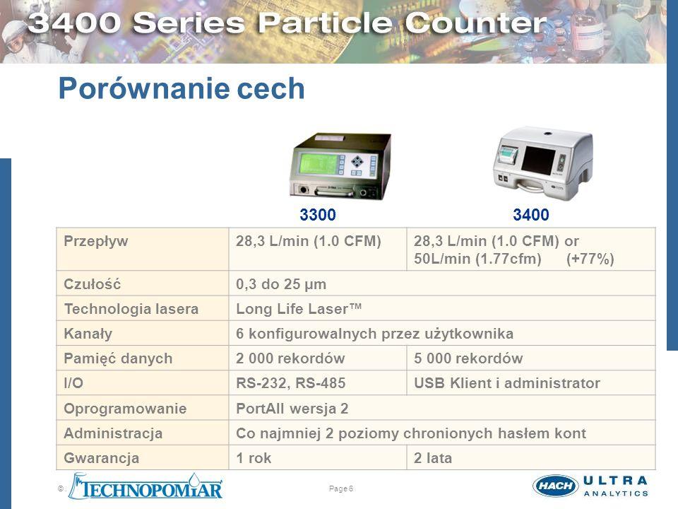© 2005 Hach Ultra Analytics. All rights reserved.Page 6 33003400 Przepływ28,3 L/min (1.0 CFM)28,3 L/min (1.0 CFM) or 50L/min (1.77cfm) (+77%) Czułość0