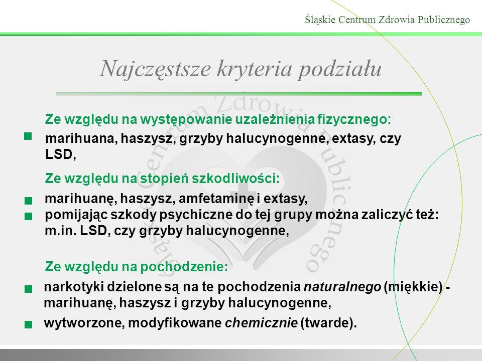 marihuanę, haszysz, amfetaminę i extasy, pomijając szkody psychiczne do tej grupy można zaliczyć też: m.in. LSD, czy grzyby halucynogenne, marihuana,