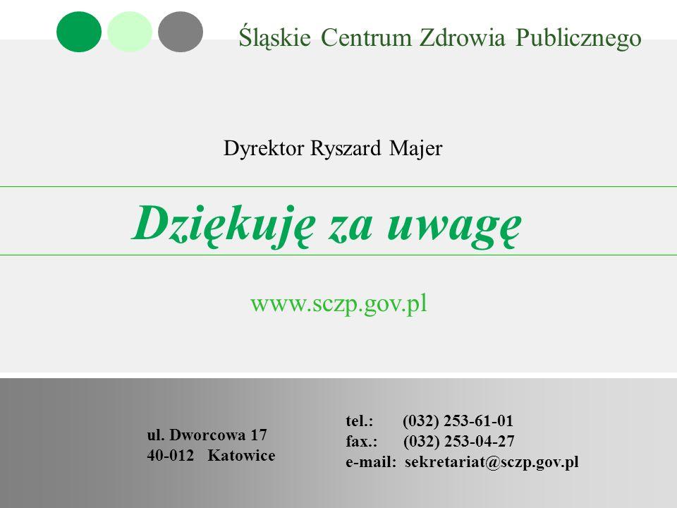 Dziękuję za uwagę Dyrektor Ryszard Majer ul. Dworcowa 17 40-012 Katowice tel.: (032) 253-61-01 fax.: (032) 253-04-27 e-mail: sekretariat@sczp.gov.pl w