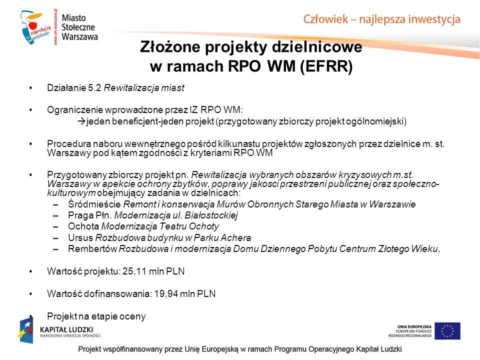 Działanie 5.2 Rewitalizacja miast Ograniczenie wprowadzone przez IZ RPO WM: jeden beneficjent-jeden projekt (przygotowany zbiorczy projekt ogólnomiejski) Procedura naboru wewnętrznego pośród kilkunastu projektów zgłoszonych przez dzielnice m.