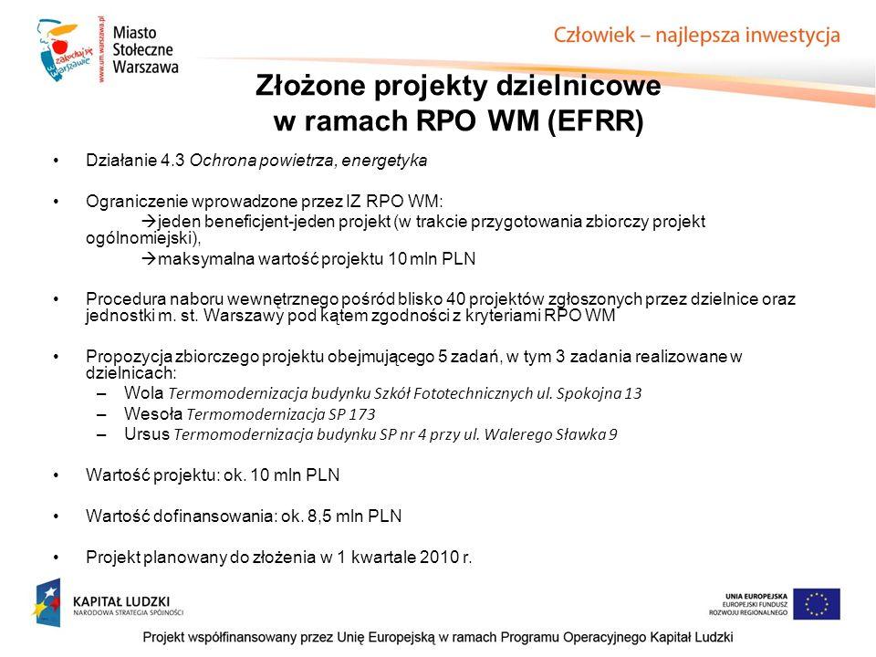 Działanie 4.3 Ochrona powietrza, energetyka Ograniczenie wprowadzone przez IZ RPO WM: jeden beneficjent-jeden projekt (w trakcie przygotowania zbiorczy projekt ogólnomiejski), maksymalna wartość projektu 10 mln PLN Procedura naboru wewnętrznego pośród blisko 40 projektów zgłoszonych przez dzielnice oraz jednostki m.
