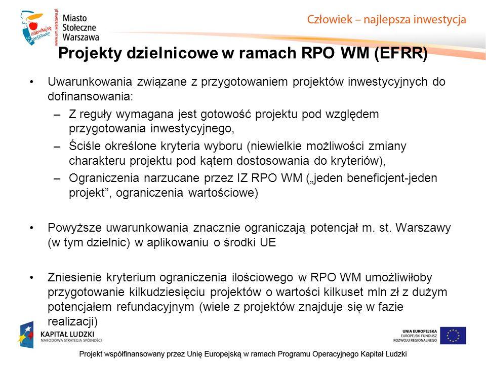 Projekty dzielnicowe w ramach RPO WM (EFRR) Uwarunkowania związane z przygotowaniem projektów inwestycyjnych do dofinansowania: –Z reguły wymagana jest gotowość projektu pod względem przygotowania inwestycyjnego, –Ściśle określone kryteria wyboru (niewielkie możliwości zmiany charakteru projektu pod kątem dostosowania do kryteriów), –Ograniczenia narzucane przez IZ RPO WM (jeden beneficjent-jeden projekt, ograniczenia wartościowe) Powyższe uwarunkowania znacznie ograniczają potencjał m.
