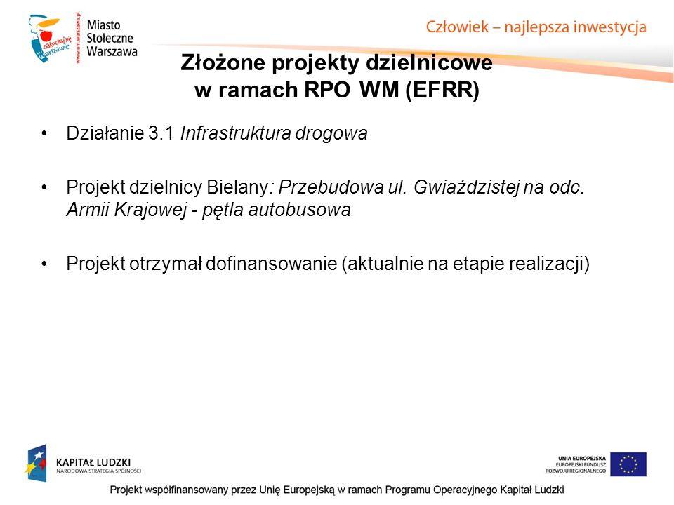 Złożone projekty dzielnicowe w ramach RPO WM (EFRR) Działanie 3.1 Infrastruktura drogowa Projekt dzielnicy Bielany: Przebudowa ul.