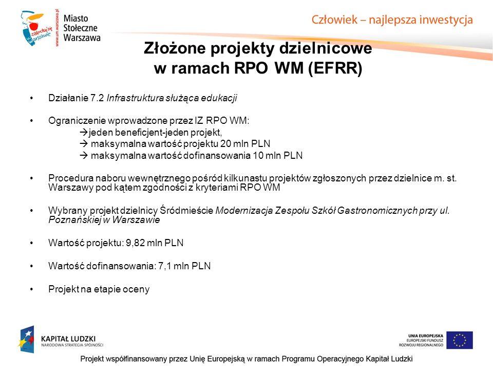 Działanie 7.2 Infrastruktura służąca edukacji Ograniczenie wprowadzone przez IZ RPO WM: jeden beneficjent-jeden projekt, maksymalna wartość projektu 20 mln PLN maksymalna wartość dofinansowania 10 mln PLN Procedura naboru wewnętrznego pośród kilkunastu projektów zgłoszonych przez dzielnice m.