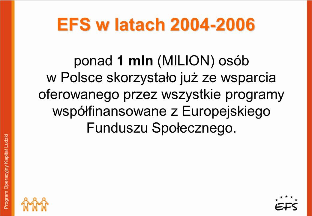 ponad 1 mln (MILION) osób w Polsce skorzystało już ze wsparcia oferowanego przez wszystkie programy współfinansowane z Europejskiego Funduszu Społecznego.