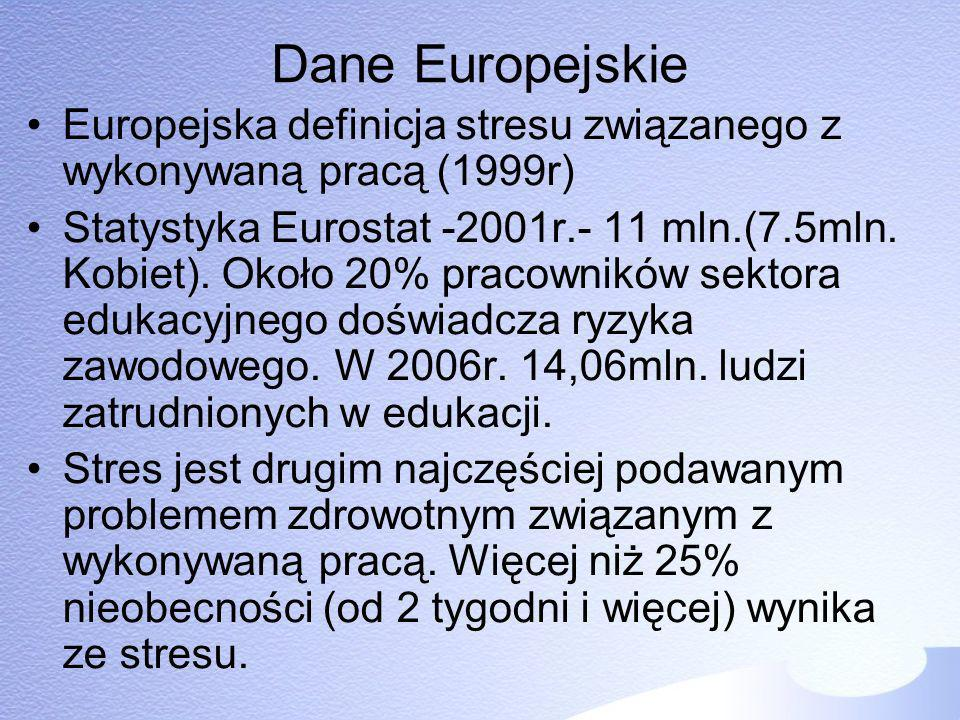 Dane Europejskie Europejska definicja stresu związanego z wykonywaną pracą (1999r) Statystyka Eurostat -2001r.- 11 mln.(7.5mln. Kobiet). Około 20% pra