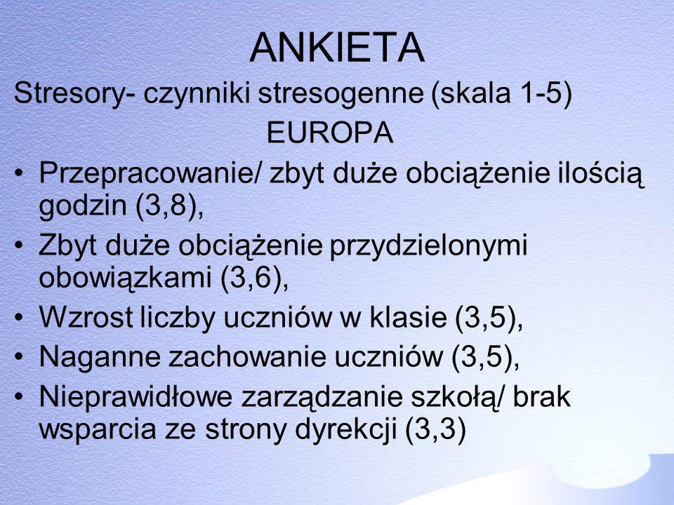 ANKIETA Stresory- czynniki stresogenne (skala 1-5) EUROPA Przepracowanie/ zbyt duże obciążenie ilością godzin (3,8), Zbyt duże obciążenie przydzielony