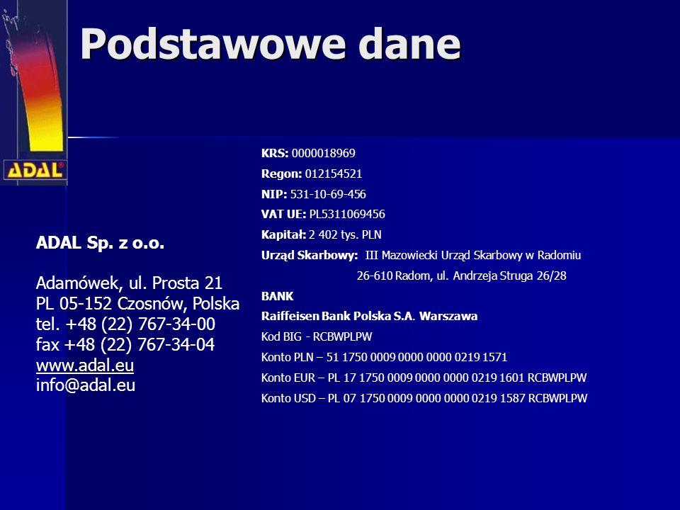 KRS: 0000018969 Regon: 012154521 NIP: 531-10-69-456 VAT UE: PL5311069456 Kapitał: 2 402 tys. PLN Urząd Skarbowy: III Mazowiecki Urząd Skarbowy w Radom