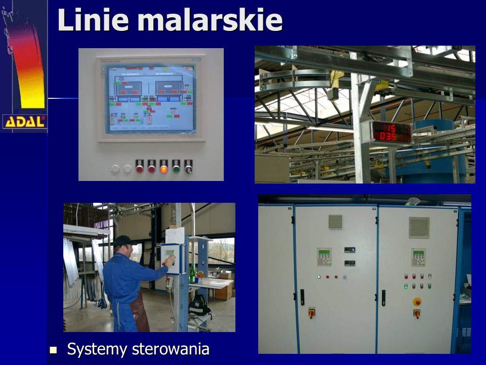 Linie malarskie Systemy sterowania Systemy sterowania