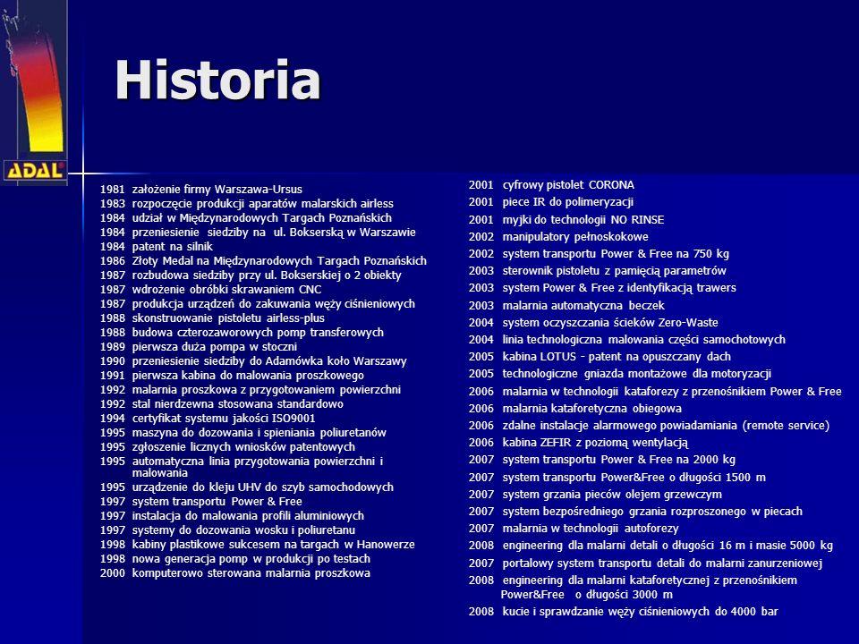 Historia 1981założenie firmy Warszawa-Ursus 1983rozpoczęcie produkcji aparatów malarskich airless 1984udział w Międzynarodowych Targach Poznańskich 1984przeniesienie siedziby na ul.
