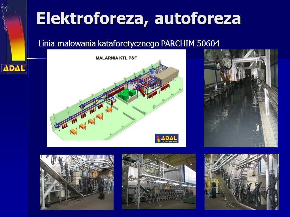 Elektroforeza, autoforeza Linia malowania kataforetycznego PARCHIM 50604
