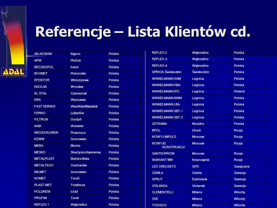 Referencje – Lista Klientów cd. AN-NOWAKKępnoPolska APWPłońskPolska BECZKOPOLŁasinPolska BOXMETPiskorzówPolska EFEKTORWłoszczowaPolska EKOLAKWrocławPo