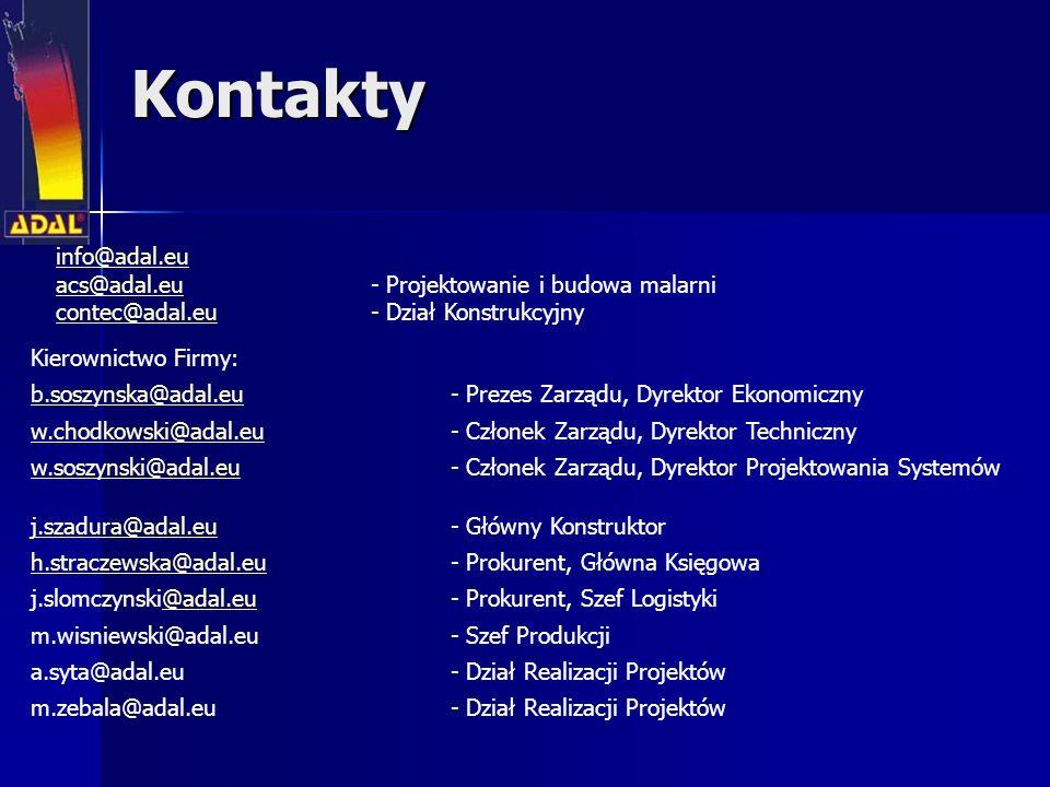 Kontakty info@adal.eu acs@adal.euacs@adal.eu - Projektowanie i budowa malarni contec@adal.eucontec@adal.eu - Dział Konstrukcyjny Kierownictwo Firmy: b.soszynska@adal.eub.soszynska@adal.eu- Prezes Zarządu, Dyrektor Ekonomiczny w.chodkowski@adal.euw.chodkowski@adal.eu- Członek Zarządu, Dyrektor Techniczny w.soszynski@adal.euw.soszynski@adal.eu- Członek Zarządu, Dyrektor Projektowania Systemów j.szadura@adal.euj.szadura@adal.eu- Główny Konstruktor h.straczewska@adal.euh.straczewska@adal.eu - Prokurent, Główna Księgowa j.slomczynski@adal.eu - Prokurent, Szef Logistyki@adal.eu m.wisniewski@adal.eu - Szef Produkcji a.syta@adal.eu- Dział Realizacji Projektów m.zebala@adal.eu- Dział Realizacji Projektów