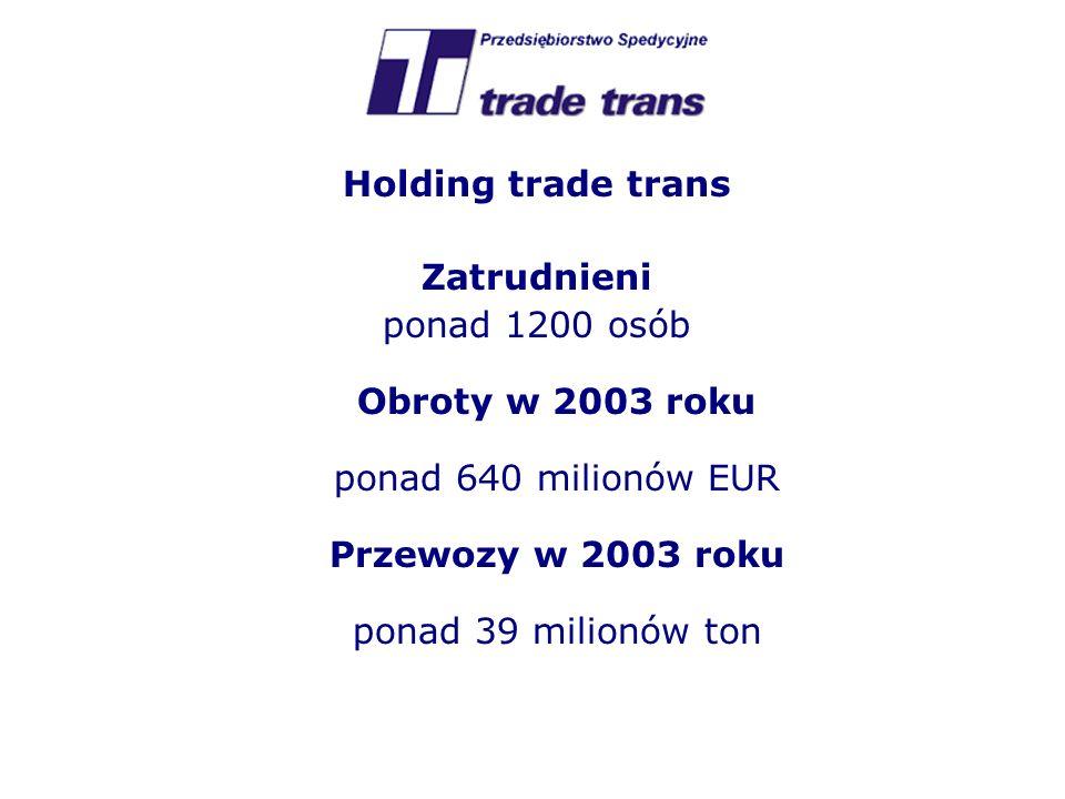 Holding trade trans Zatrudnieni ponad 1200 osób Obroty w 2003 roku ponad 640 milionów EUR Przewozy w 2003 roku ponad 39 milionów ton
