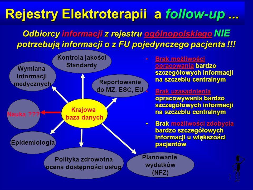 Rejestry Elektroterapii a follow-up... Odbiorcy informacji z rejestru ogólnopolskiego NIE potrzebują informacji o z FU pojedynczego pacjenta !!! Brak