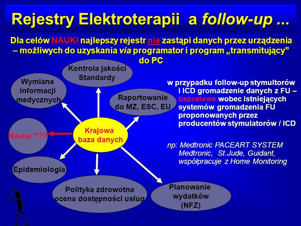 Rejestry Elektroterapii a follow-up... Dla celów NAUKI najlepszy rejestr nie zastąpi danych przez urządzenia – możliwych do uzyskania via programator