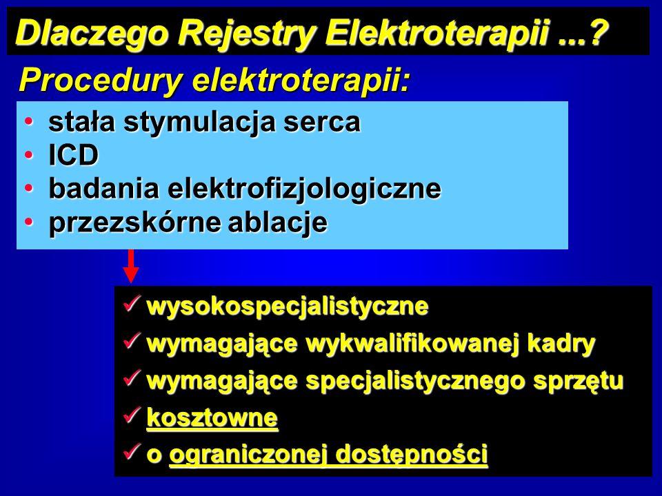 Dlaczego Rejestry Elektroterapii...? Procedury elektroterapii: wysokospecjalistyczne wysokospecjalistyczne wymagające wykwalifikowanej kadry wymagając