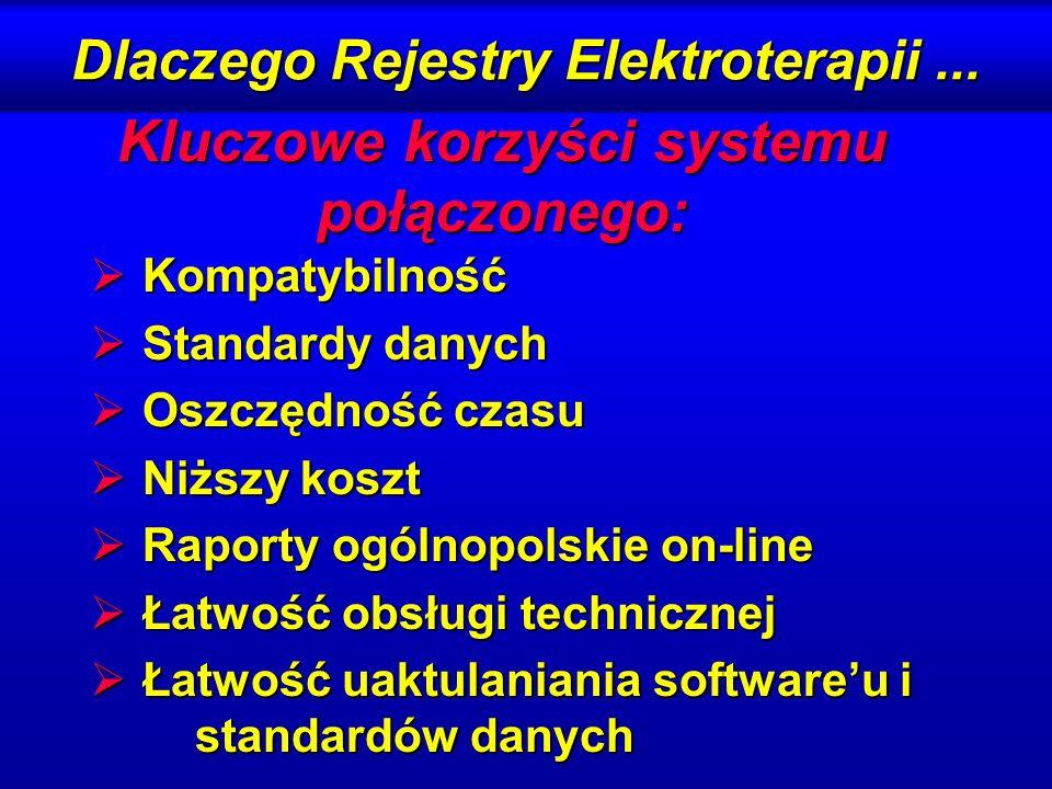Dlaczego Rejestry Elektroterapii... Kluczowe korzyści systemu połączonego: Kompatybilność Kompatybilność Standardy danych Standardy danych Oszczędność