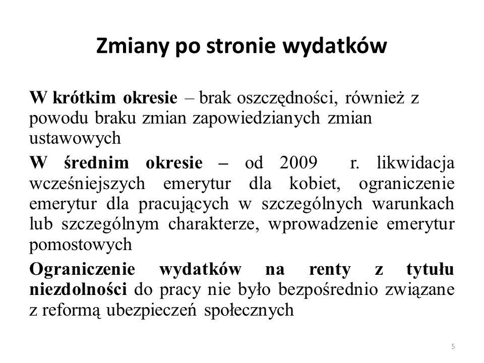 Zmiany po stronie wydatków W długim okresie : -obniżenie wymiaru emerytur przez wprowadzenie systemu zdefiniowanej składki, szacuje się, że w Polsce stopa świadczenia obniży się z 56% w 2007 r.