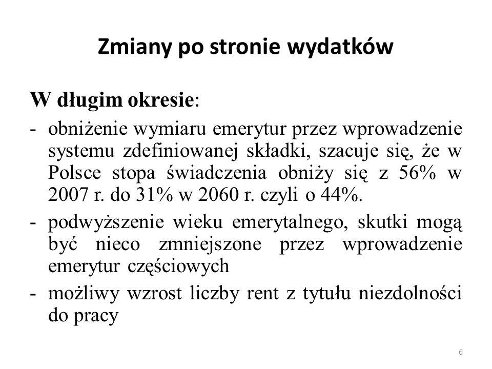 Zmiany po stronie wydatków W długim okresie : -obniżenie wymiaru emerytur przez wprowadzenie systemu zdefiniowanej składki, szacuje się, że w Polsce s
