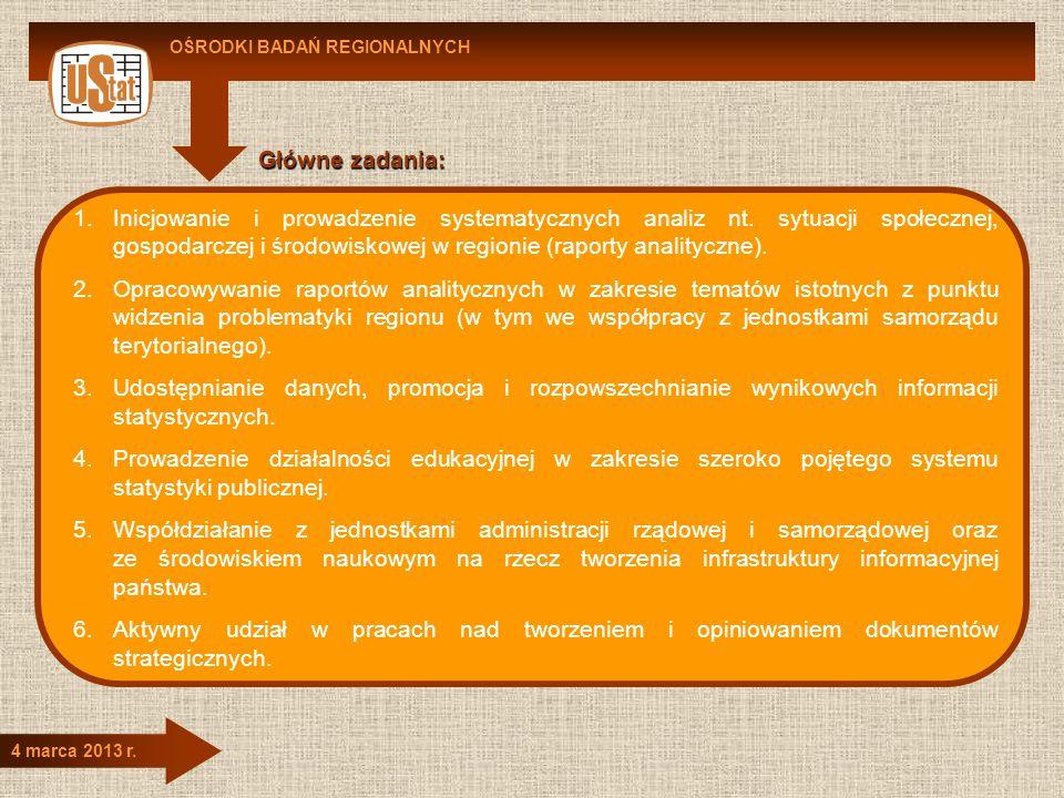 OŚRODKI BADAŃ REGIONALNYCH 4 marca 2013 r. Główne zadania: 1.Inicjowanie i prowadzenie systematycznych analiz nt. sytuacji społecznej, gospodarczej i