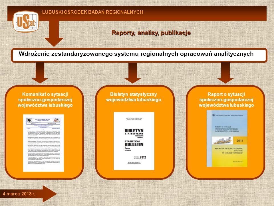 4 marca 2013 r. Raporty, analizy, publikacje Wdrożenie zestandaryzowanego systemu regionalnych opracowań analitycznych Komunikat o sytuacji społeczno-