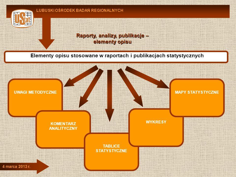 LUBUSKI OŚRODEK BADAŃ REGIONALNYCH 4 marca 2013 r. Raporty, analizy, publikacje – elementy opisu Elementy opisu stosowane w raportach i publikacjach s