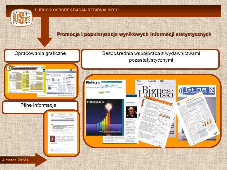 LUBUSKI OŚRODEK BADAŃ REGIONALNYCH 4 marca 2013 r. Promocja i popularyzacja wynikowych informacji statystycznych Opracowania graficzneBezpośrednia wsp