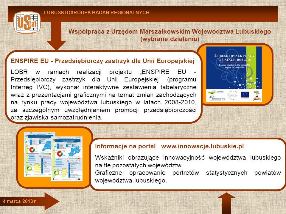 LUBUSKI OŚRODEK BADAŃ REGIONALNYCH 4 marca 2013 r. Współpraca z Urzędem Marszałkowskim Województwa Lubuskiego (wybrane działania) ENSPIRE EU - Przedsi