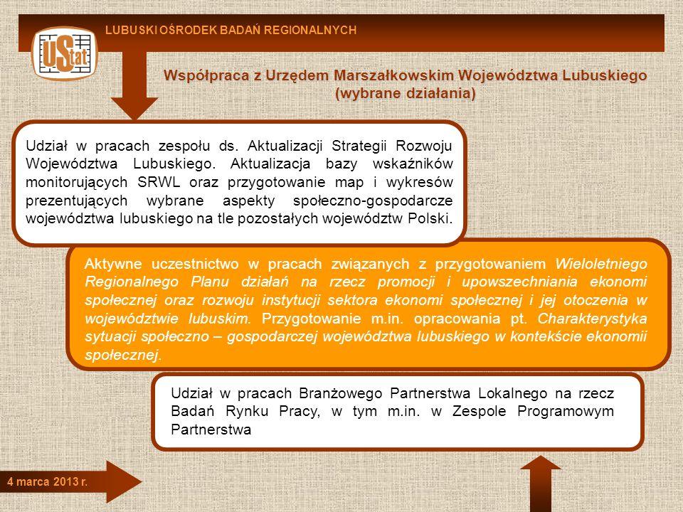 LUBUSKI OŚRODEK BADAŃ REGIONALNYCH 4 marca 2013 r. Współpraca z Urzędem Marszałkowskim Województwa Lubuskiego (wybrane działania) Udział w pracach zes