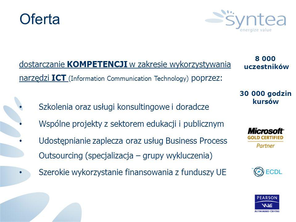 Użytkownicy rozwiązań ITProfesjonaliści rynku IT Fundusze UE Współpraca partnerska, opracowywanie i rozliczanie wniosków Sektor komercyjny, Sektor publiczny, edukacja, samorządy, centralne i regionalne instytucje pośredniczące ECDL, zawody IT Usługi konsultingowe, doradcze, rekrutacje, audyty bezpieczeństwa informacji itp.