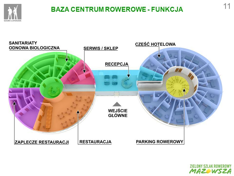 BAZA CENTRUM ROWEROWE - FUNKCJA 11