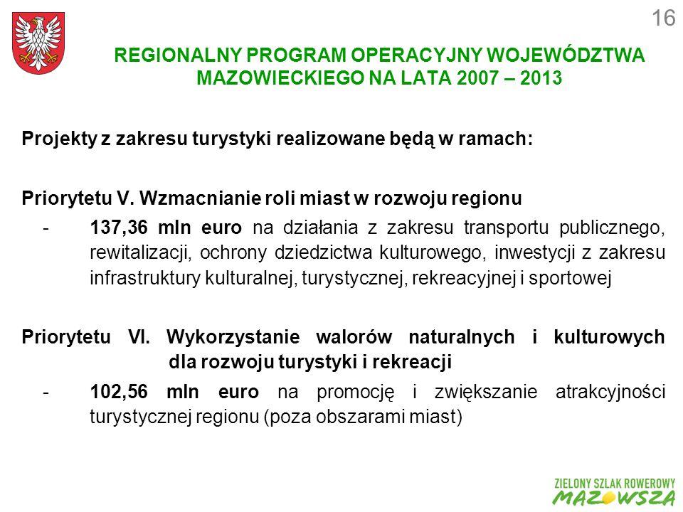 REGIONALNY PROGRAM OPERACYJNY WOJEWÓDZTWA MAZOWIECKIEGO NA LATA 2007 – 2013 Projekty z zakresu turystyki realizowane będą w ramach: Priorytetu V.