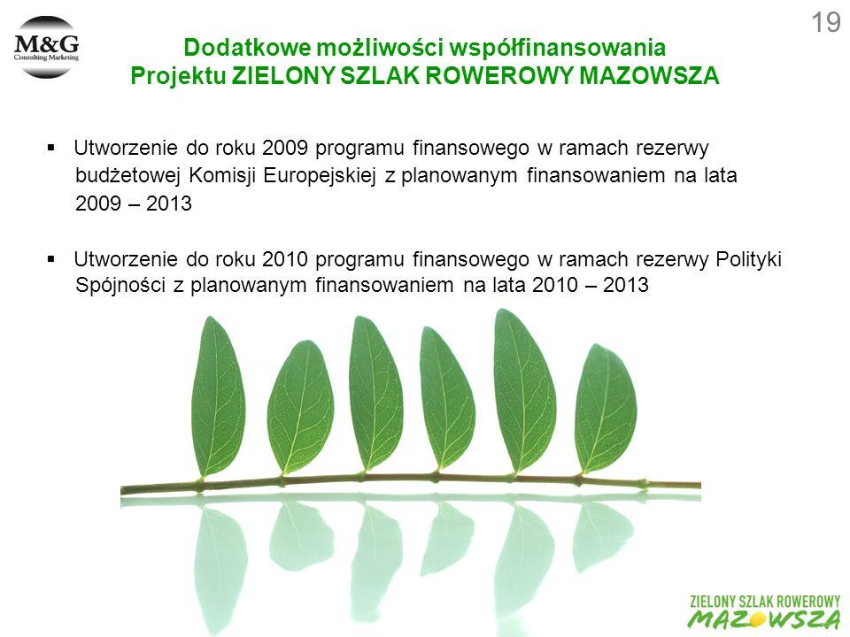 Dodatkowe możliwości współfinansowania Projektu ZIELONY SZLAK ROWEROWY MAZOWSZA Utworzenie do roku 2009 programu finansowego w ramach rezerwy budżetowej Komisji Europejskiej z planowanym finansowaniem na lata 2009 – 2013 Utworzenie do roku 2010 programu finansowego w ramach rezerwy Polityki Spójności z planowanym finansowaniem na lata 2010 – 2013 19