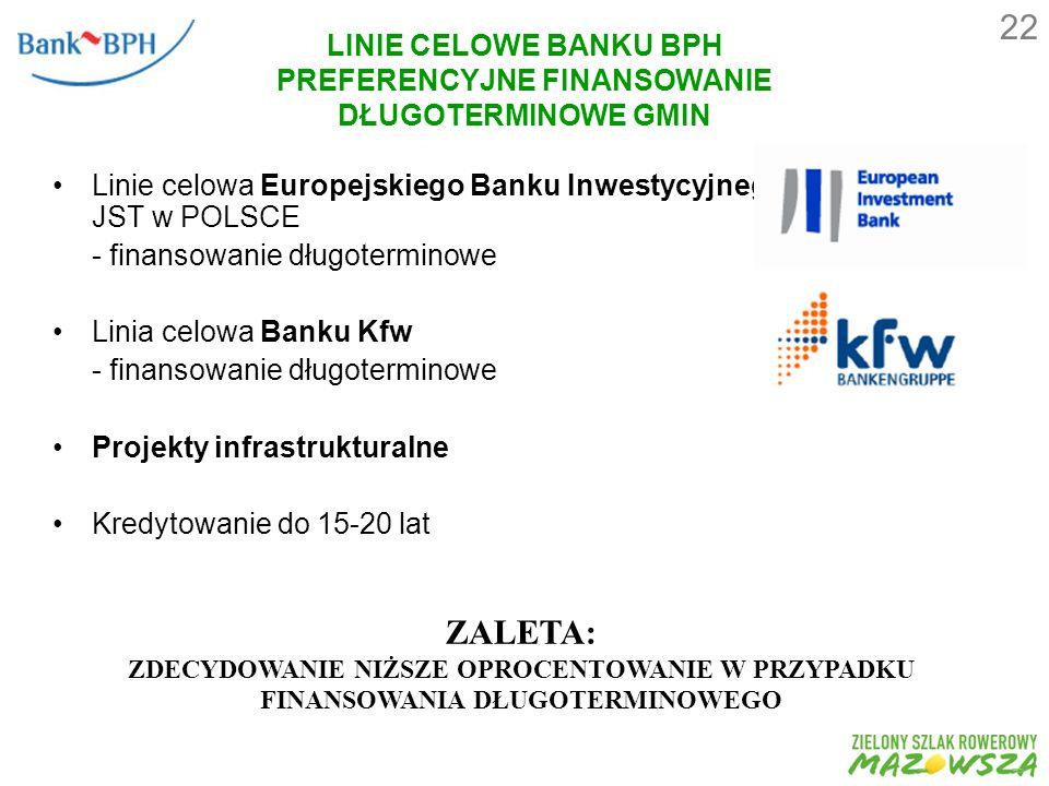 LINIE CELOWE BANKU BPH PREFERENCYJNE FINANSOWANIE DŁUGOTERMINOWE GMIN Linie celowa Europejskiego Banku Inwestycyjnego dla JST w POLSCE - finansowanie długoterminowe Linia celowa Banku Kfw - finansowanie długoterminowe Projekty infrastrukturalne Kredytowanie do 15-20 lat ZALETA: ZDECYDOWANIE NIŻSZE OPROCENTOWANIE W PRZYPADKU FINANSOWANIA DŁUGOTERMINOWEGO 22