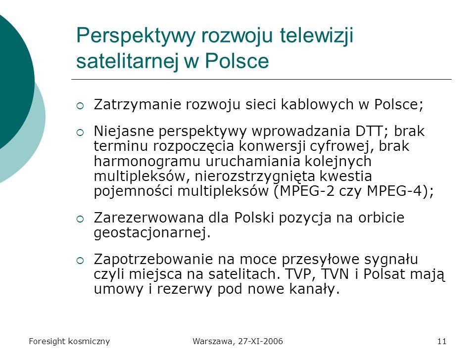 Foresight kosmicznyWarszawa, 27-XI-200611 Perspektywy rozwoju telewizji satelitarnej w Polsce Zatrzymanie rozwoju sieci kablowych w Polsce; Niejasne perspektywy wprowadzania DTT; brak terminu rozpoczęcia konwersji cyfrowej, brak harmonogramu uruchamiania kolejnych multipleksów, nierozstrzygnięta kwestia pojemności multipleksów (MPEG-2 czy MPEG-4); Zarezerwowana dla Polski pozycja na orbicie geostacjonarnej.