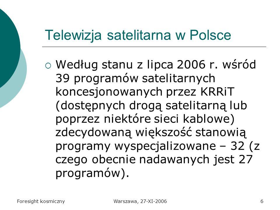 Foresight kosmicznyWarszawa, 27-XI-20067 Polskie platformy satelitarne CANAL+ Cyfrowy Sp.