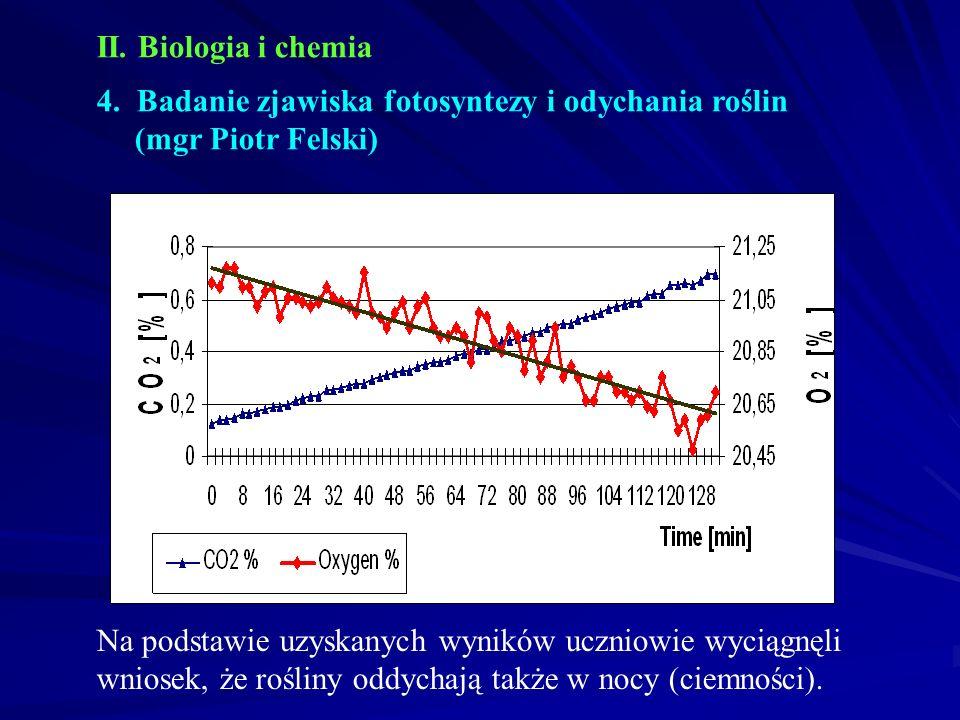 4. Badanie zjawiska fotosyntezy i odychania roślin (mgr Piotr Felski) II. Biologia i chemia Na podstawie uzyskanych wyników uczniowie wyciągnęli wnios