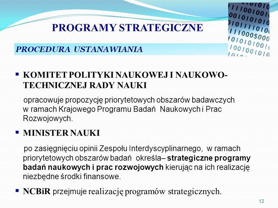 PROGRAMY STRATEGICZNE PROCEDURA USTANAWIANIA KOMITET POLITYKI NAUKOWEJ I NAUKOWO- TECHNICZNEJ RADY NAUKI opracowuje propozycję priorytetowych obszarów