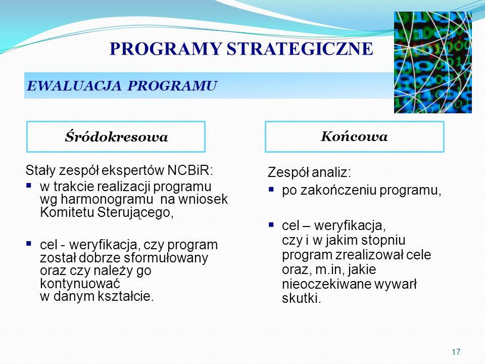 PROGRAMY STRATEGICZNE EWALUACJA PROGRAMU Stały zespół ekspertów NCBiR: w trakcie realizacji programu wg harmonogramu na wniosek Komitetu Sterującego,