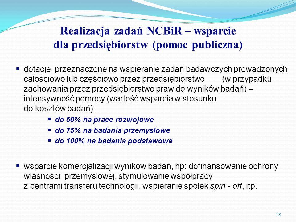Realizacja zadań NCBiR – wsparcie dla przedsiębiorstw (pomoc publiczna) dotacje przeznaczone na wspieranie zadań badawczych prowadzonych całościowo lu