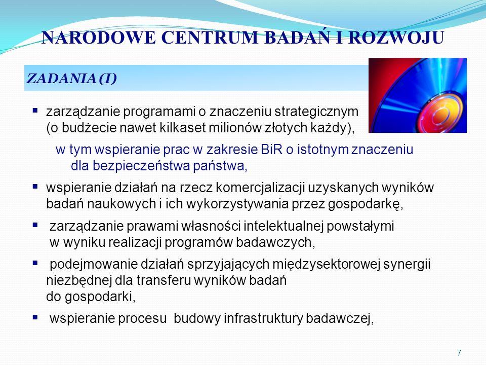 NARODOWE CENTRUM BADAŃ I ROZWOJU ZADANIA (I) zarządzanie programami o znaczeniu strategicznym (o budżecie nawet kilkaset milionów złotych każdy), w ty